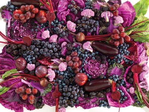 правильное питание, похудение, пять цветов питания,функциональное питание, NUTRILITE